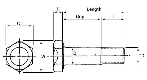 water pump bolt sizes