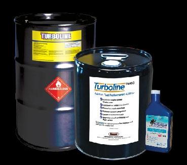 turboline tools